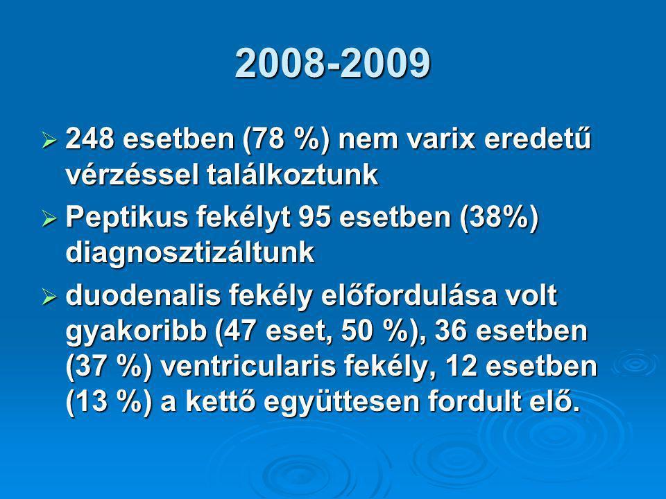 2008-2009 248 esetben (78 %) nem varix eredetű vérzéssel találkoztunk