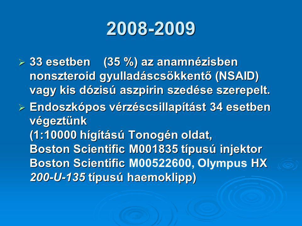 2008-2009 33 esetben (35 %) az anamnézisben nonszteroid gyulladáscsökkentő (NSAID) vagy kis dózisú aszpirin szedése szerepelt.