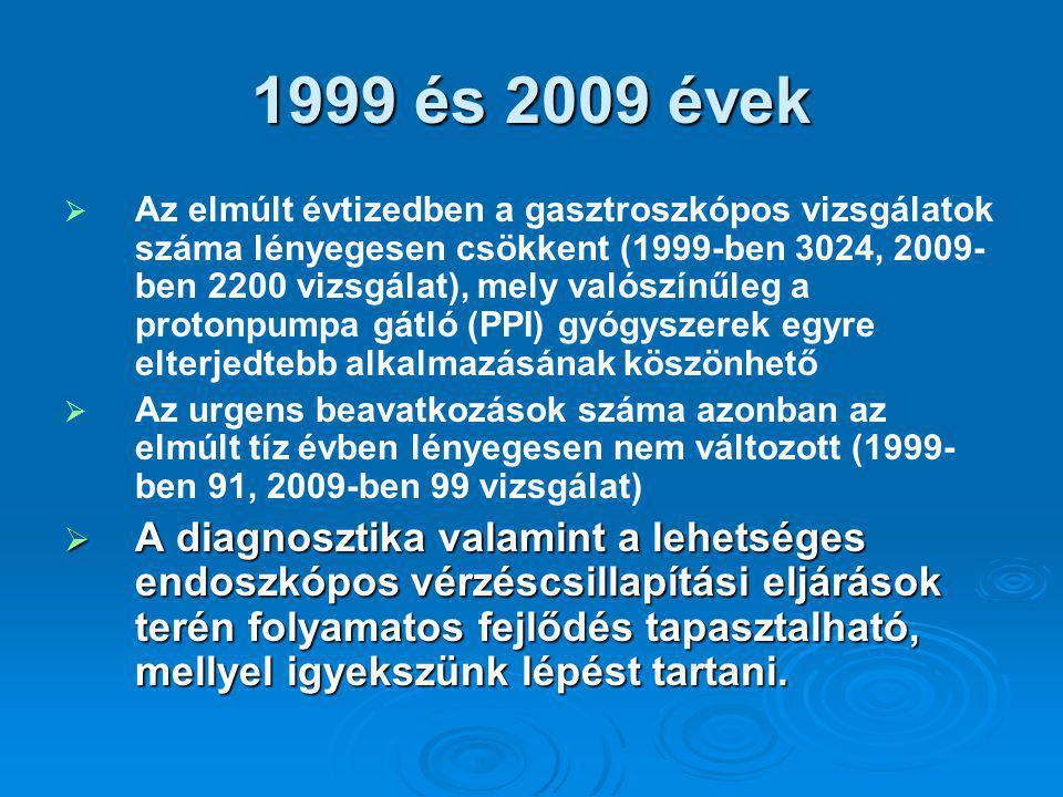 1999 és 2009 évek