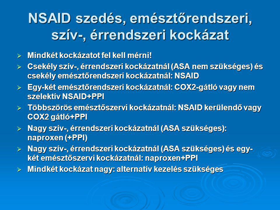NSAID szedés, emésztőrendszeri, szív-, érrendszeri kockázat