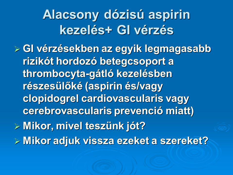 Alacsony dózisú aspirin kezelés+ GI vérzés