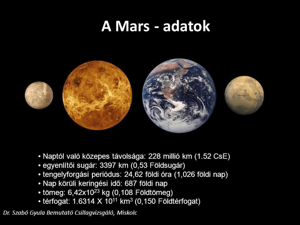 A Mars - adatok Naptól való közepes távolsága: 228 millió km (1.52 CsE) egyenlítői sugár: 3397 km (0,53 Földsugár)