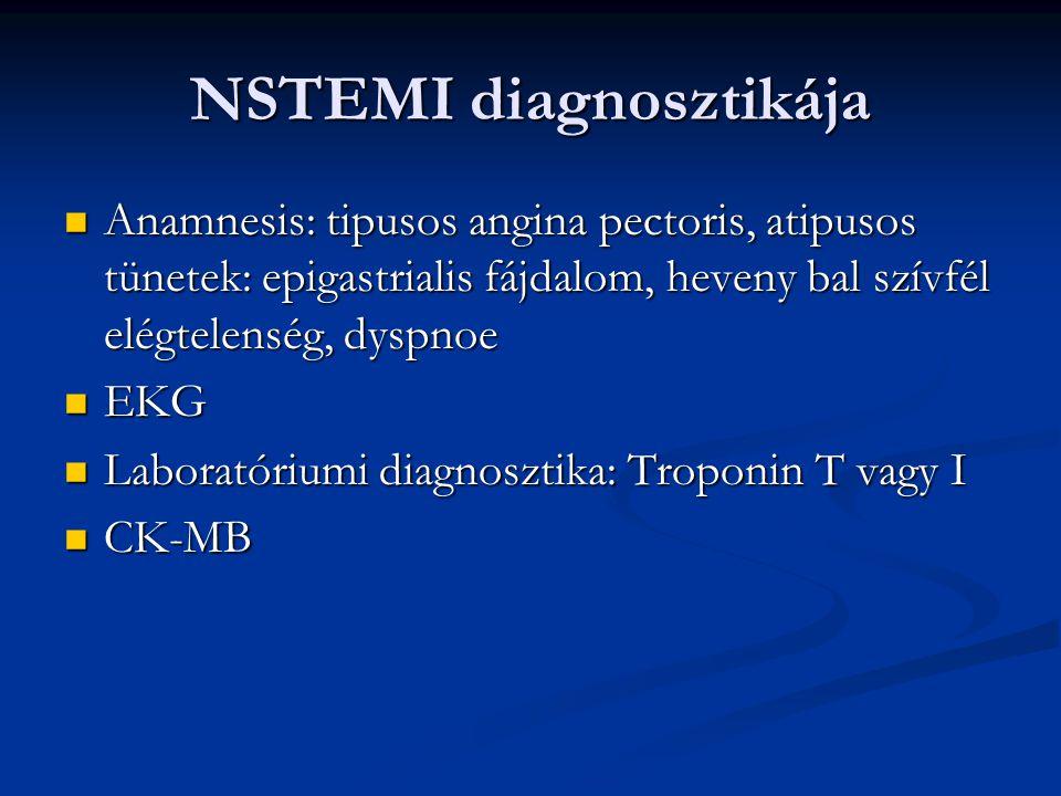 NSTEMI diagnosztikája