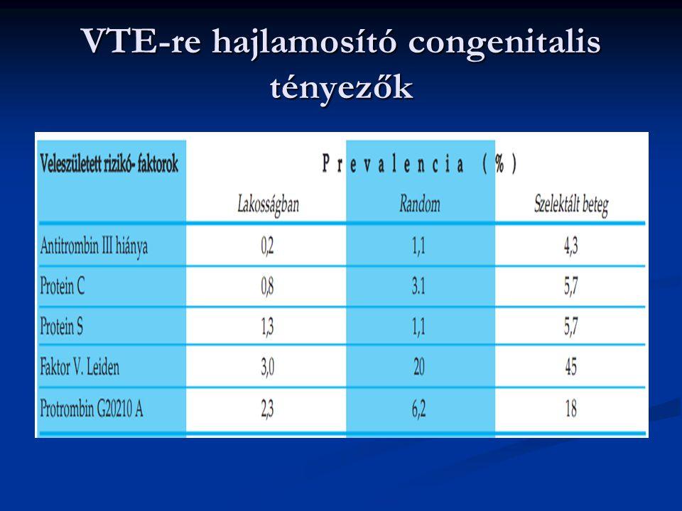 VTE-re hajlamosító congenitalis tényezők