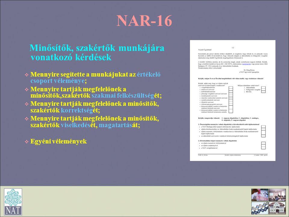 NAR-16 Minősítők, szakértők munkájára vonatkozó kérdések