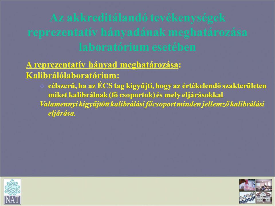 Az akkreditálandó tevékenységek reprezentatív hányadának meghatározása laboratórium esetében
