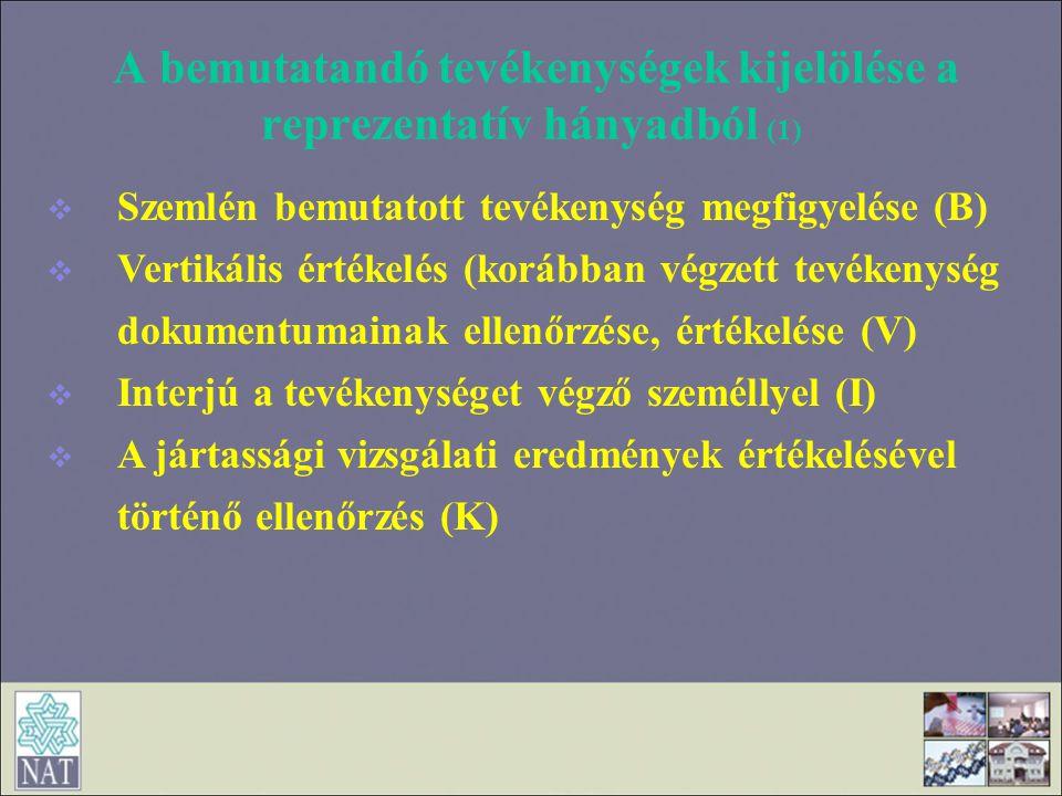 A bemutatandó tevékenységek kijelölése a reprezentatív hányadból (1)