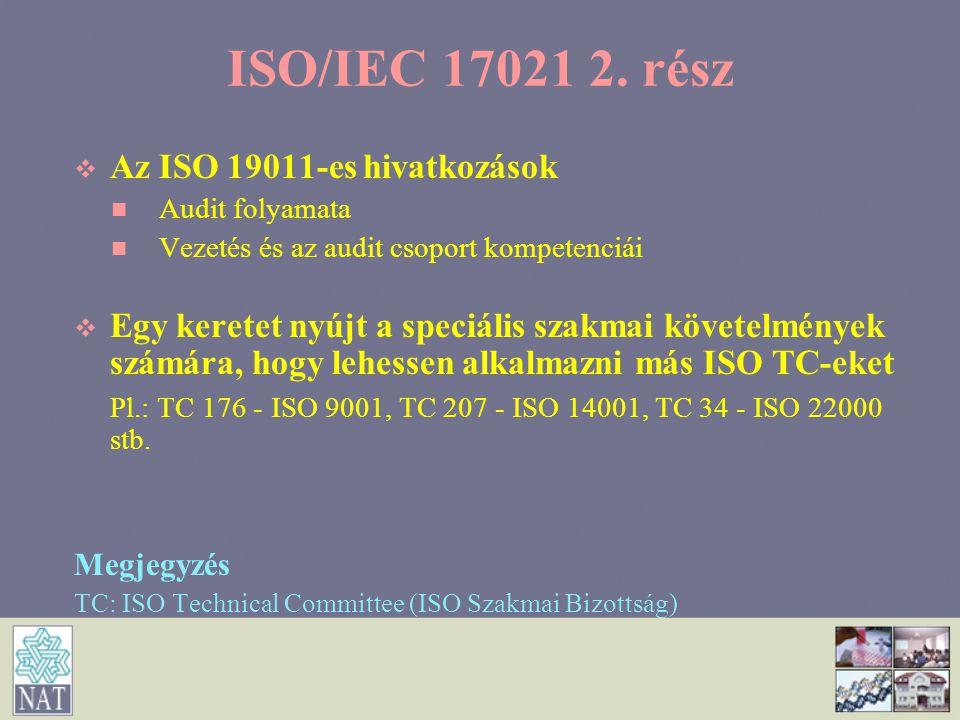 ISO/IEC 17021 2. rész Az ISO 19011-es hivatkozások