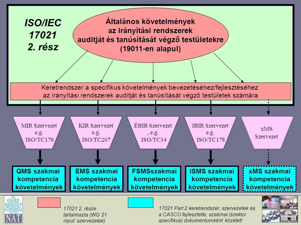 ISO/IEC 17021 2. rész Általános követelmények az irányítási rendszerek