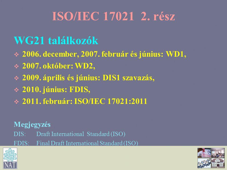 ISO/IEC 17021 2. rész WG21 találkozók