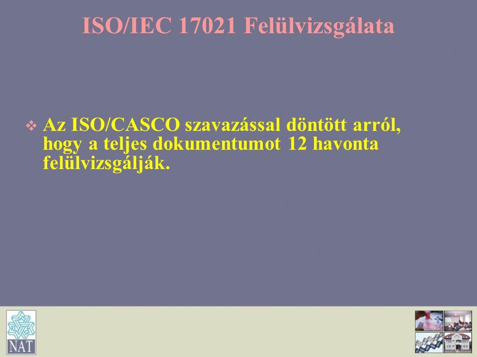 ISO/IEC 17021 Felülvizsgálata