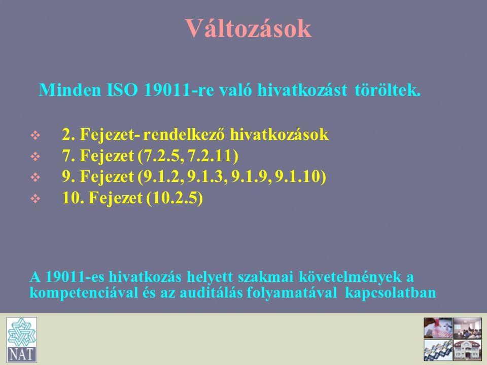 Változások Minden ISO 19011-re való hivatkozást töröltek.