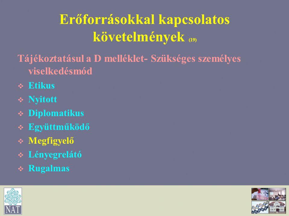 Erőforrásokkal kapcsolatos követelmények (19)
