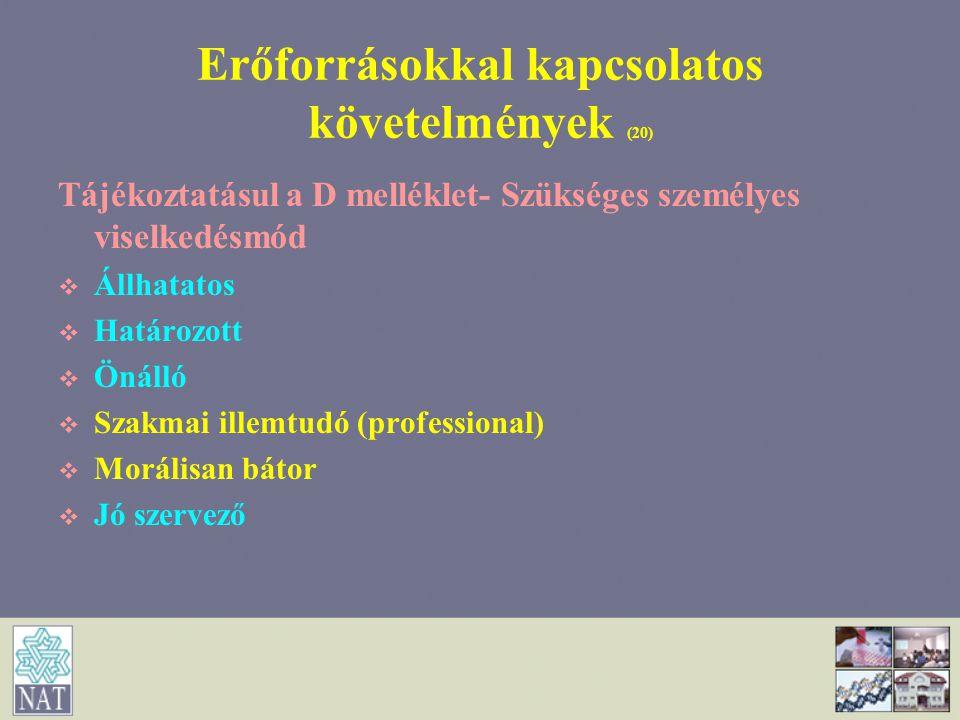 Erőforrásokkal kapcsolatos követelmények (20)