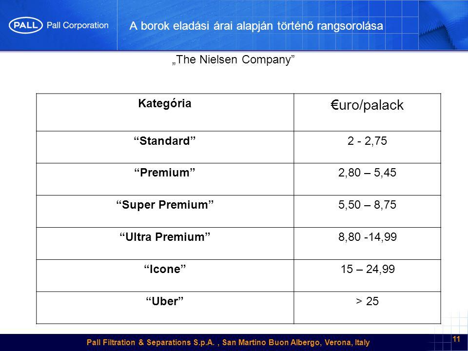 A borok eladási árai alapján történő rangsorolása