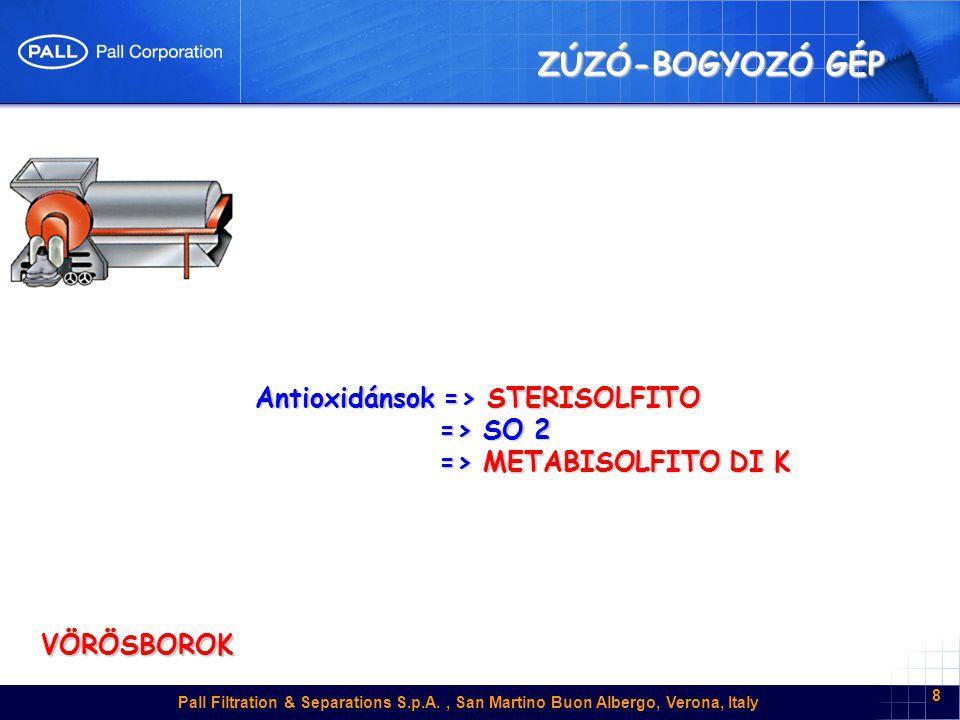 ZÚZÓ-BOGYOZÓ GÉP Antioxidánsok => STERISOLFITO => SO 2