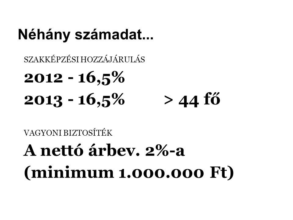 2012 - 16,5% 2013 - 16,5% > 44 fő A nettó árbev. 2%-a