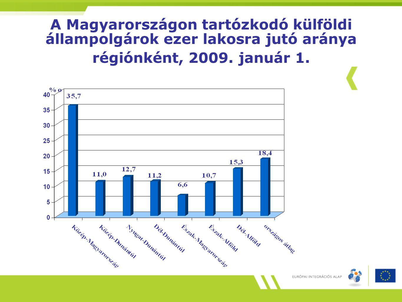 A Magyarországon tartózkodó külföldi állampolgárok ezer lakosra jutó aránya régiónként, 2009.