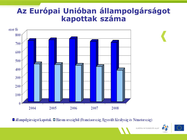 Az Európai Unióban állampolgárságot kapottak száma
