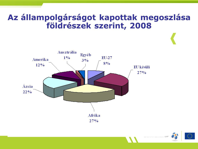 Az állampolgárságot kapottak megoszlása földrészek szerint, 2008