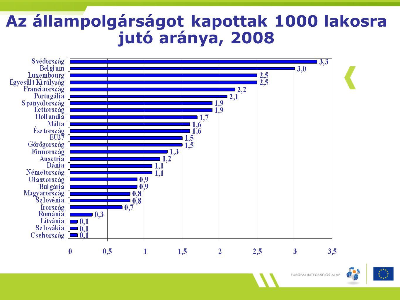 Az állampolgárságot kapottak 1000 lakosra jutó aránya, 2008