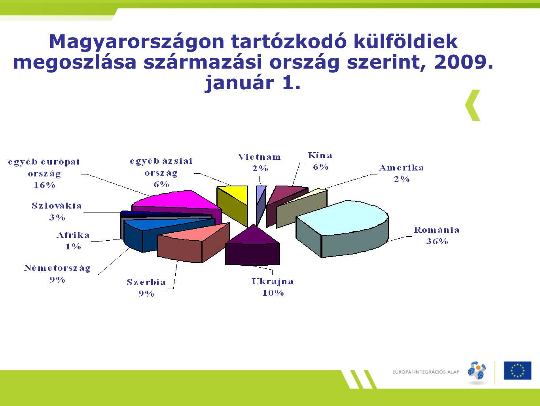 Magyarországon tartózkodó külföldiek megoszlása származási ország szerint, 2009. január 1.