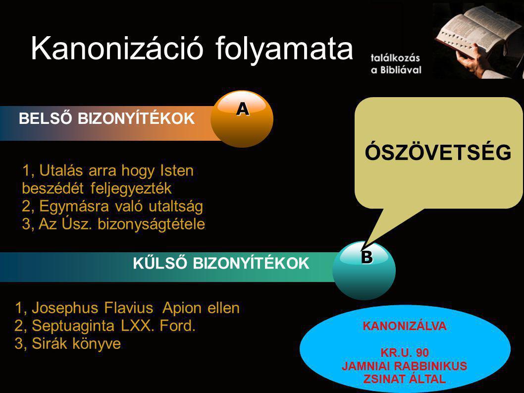 Kanonizáció folyamata