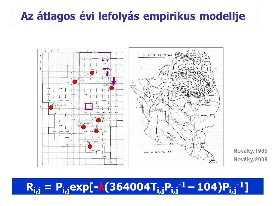 Az átlagos évi lefolyás empirikus modellje