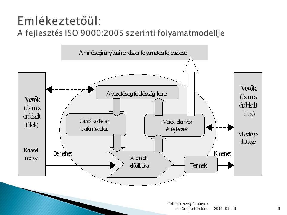 Emlékeztetőül: A fejlesztés ISO 9000:2005 szerinti folyamatmodellje