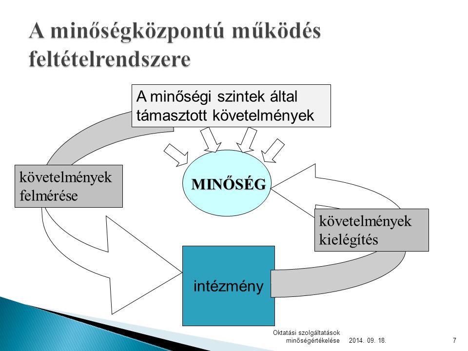A minőségközpontú működés feltételrendszere