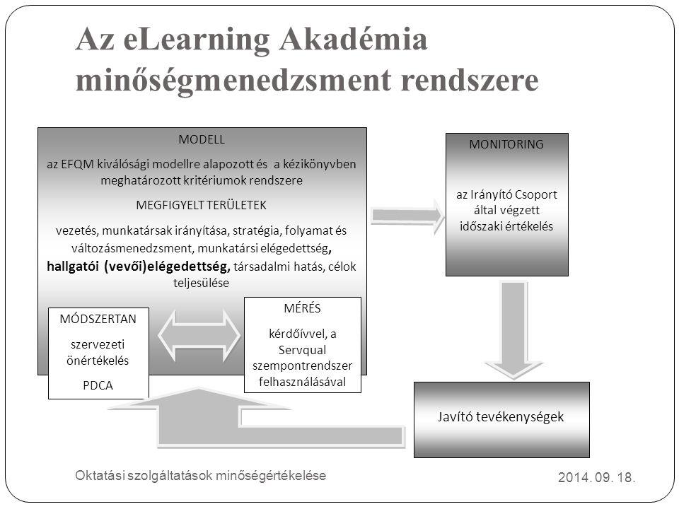 Az eLearning Akadémia minőségmenedzsment rendszere