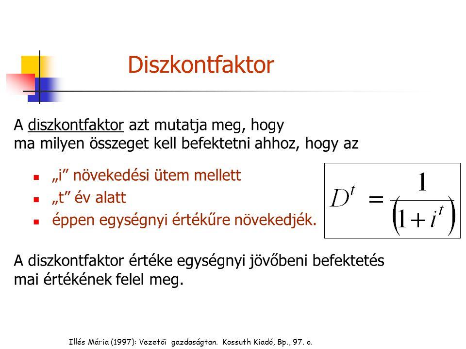 Diszkontfaktor A diszkontfaktor azt mutatja meg, hogy ma milyen összeget kell befektetni ahhoz, hogy az.