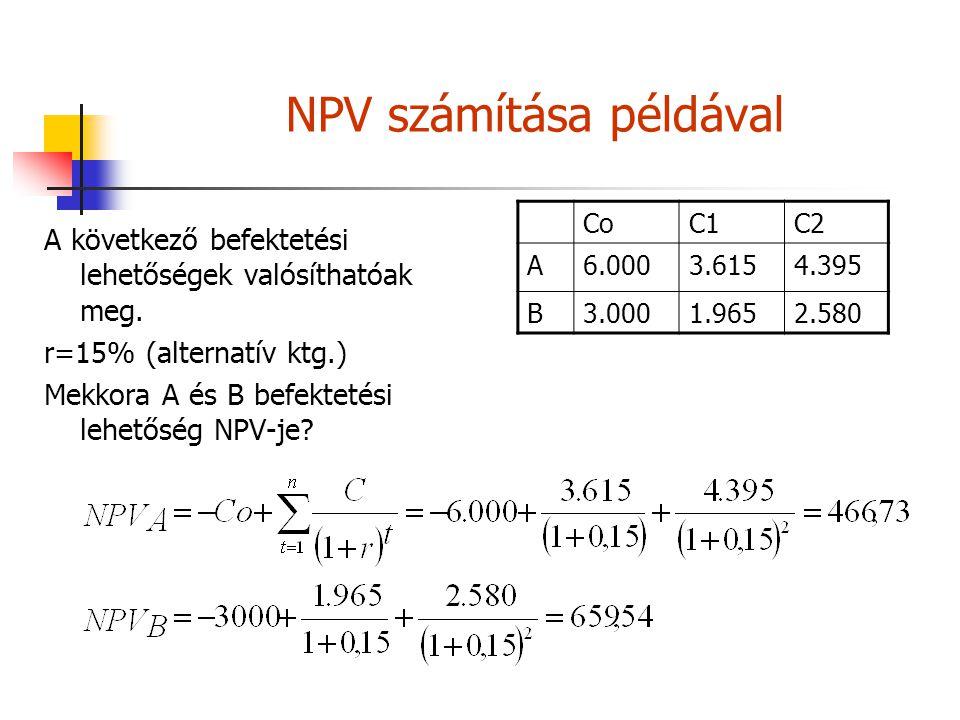 NPV számítása példával
