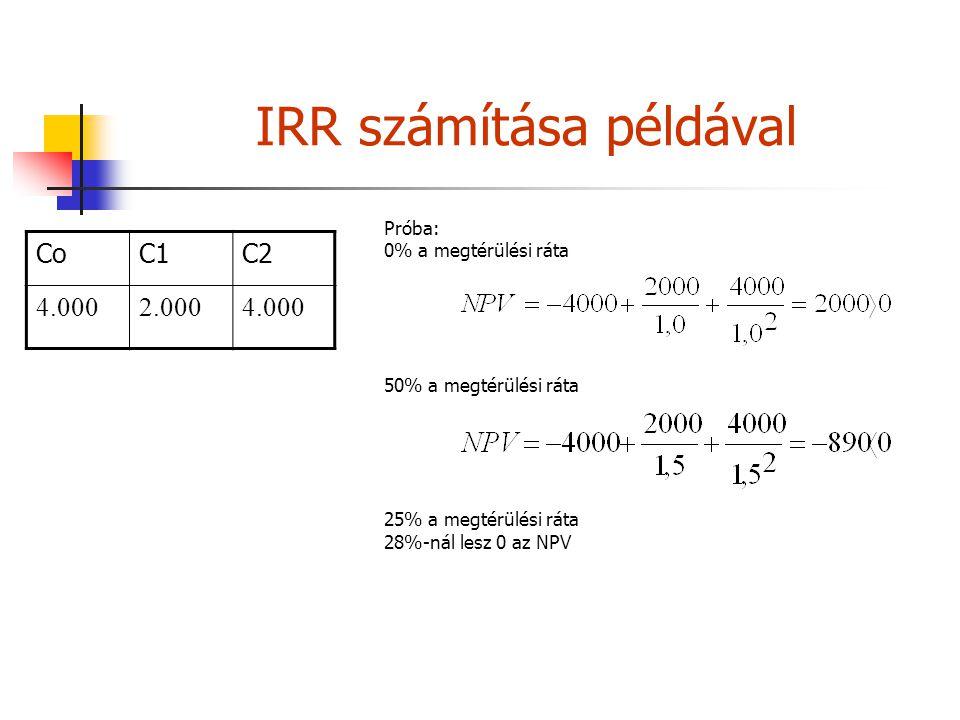 IRR számítása példával