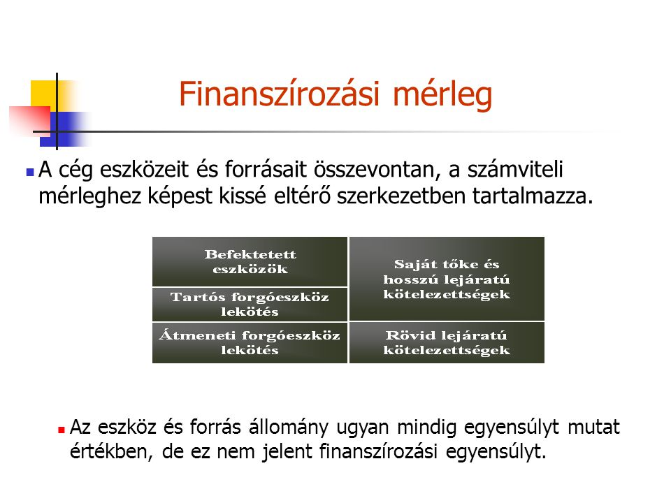 Finanszírozási mérleg
