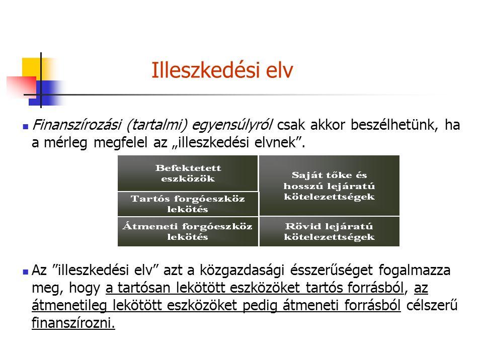 """Illeszkedési elv Finanszírozási (tartalmi) egyensúlyról csak akkor beszélhetünk, ha a mérleg megfelel az """"illeszkedési elvnek ."""