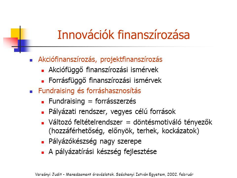 Innovációk finanszírozása