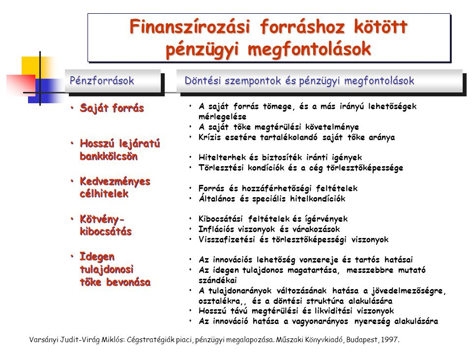 Finanszírozási forráshoz kötött pénzügyi megfontolások