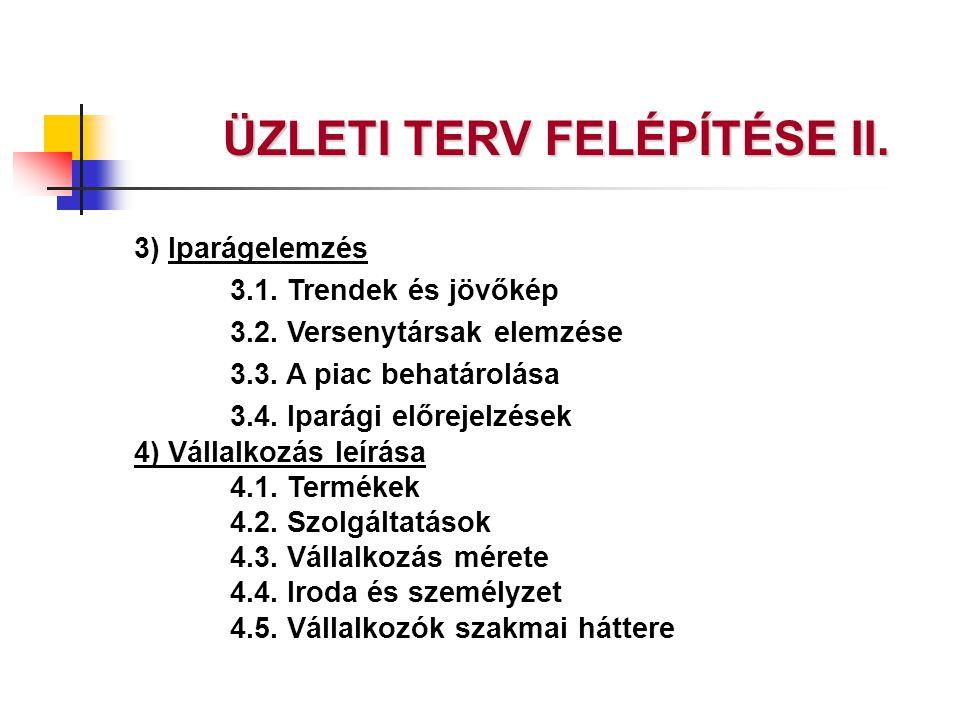 ÜZLETI TERV FELÉPÍTÉSE II.