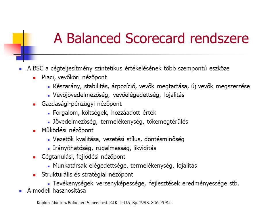 A Balanced Scorecard rendszere