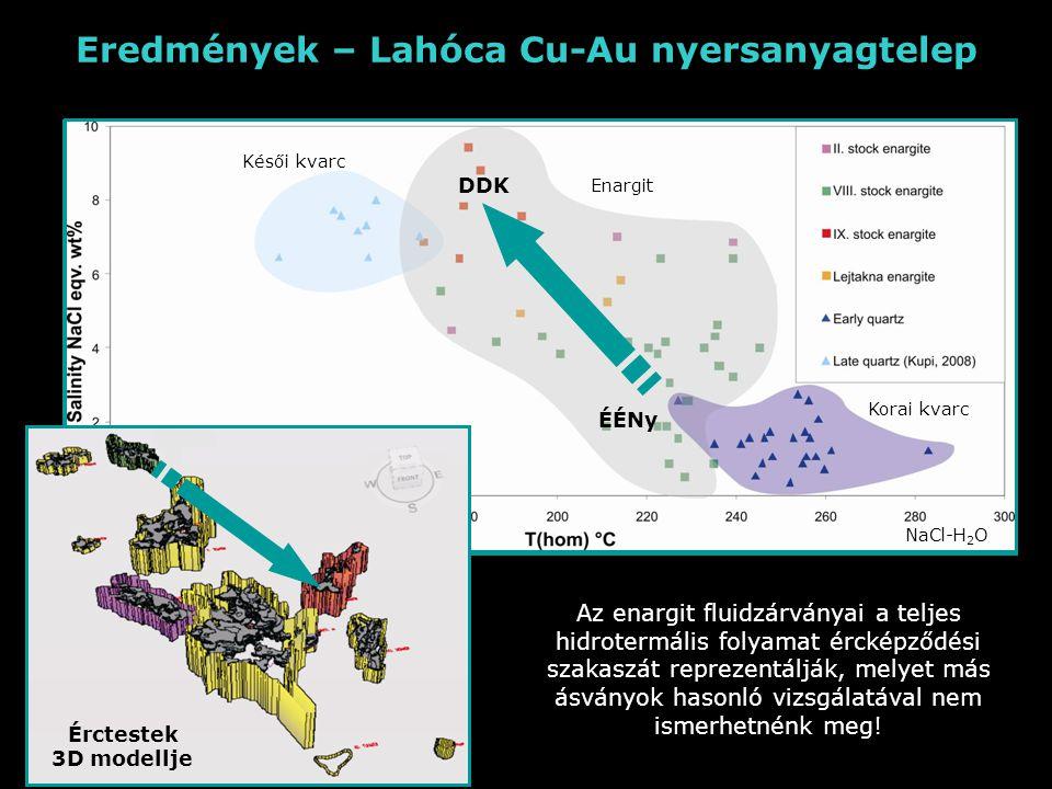Eredmények – Lahóca Cu-Au nyersanyagtelep