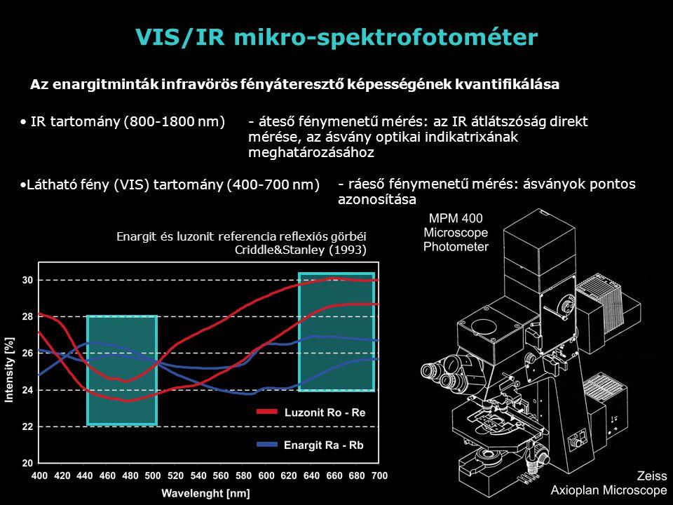 VIS/IR mikro-spektrofotométer
