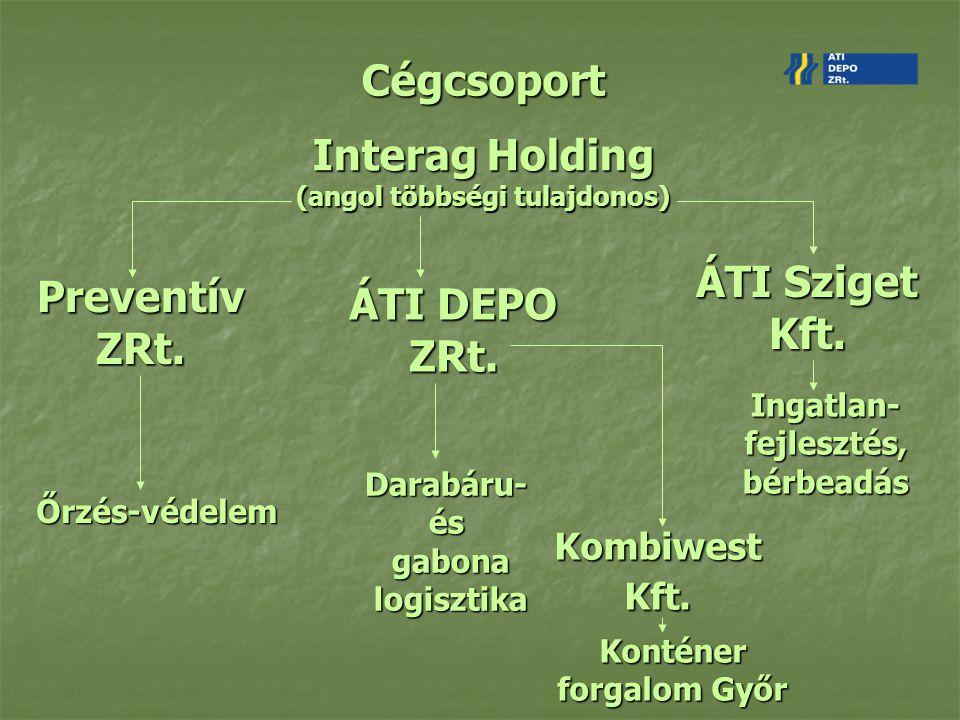 Interag Holding (angol többségi tulajdonos)