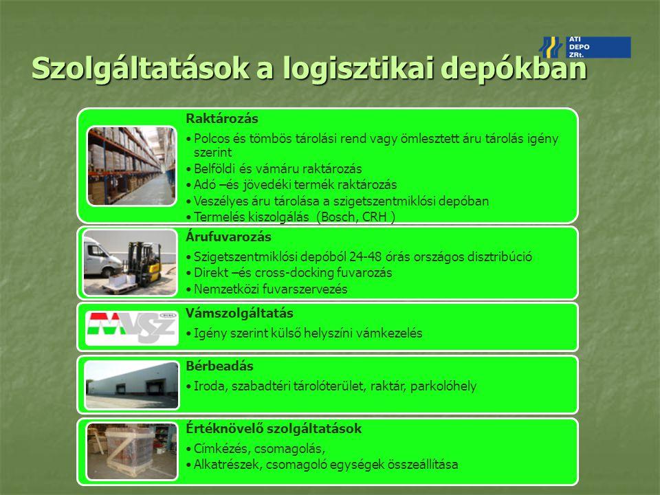 Szolgáltatások a logisztikai depókban