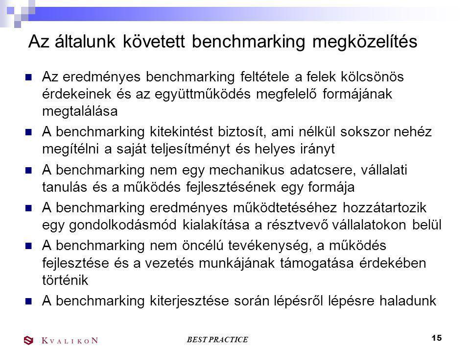 Az általunk követett benchmarking megközelítés