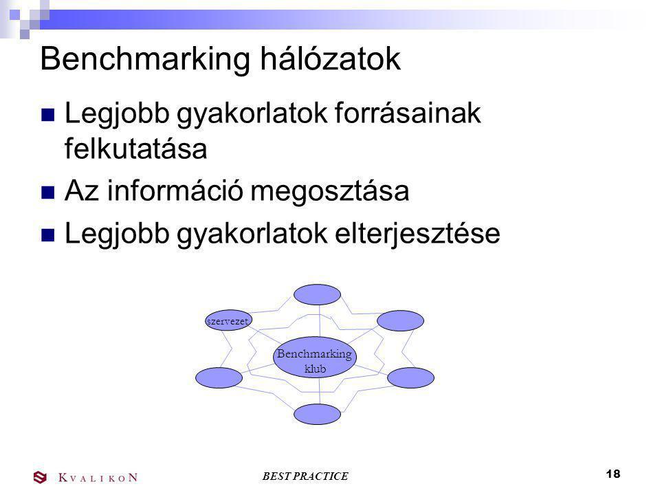 Benchmarking hálózatok