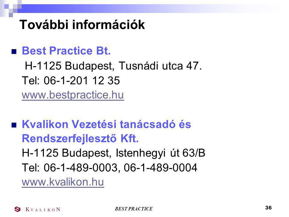 További információk Best Practice Bt.