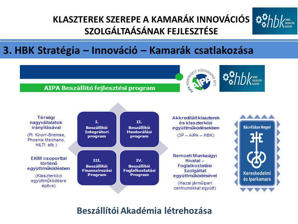 3. HBK Stratégia – Innováció – Kamarák csatlakozása