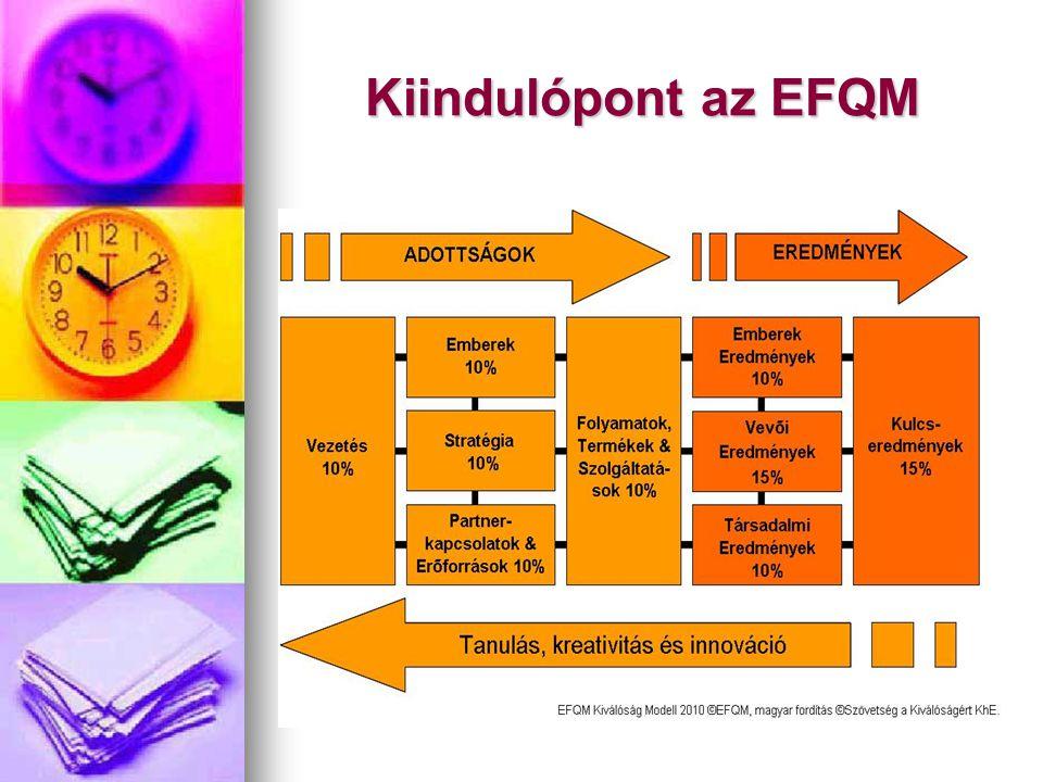 Kiindulópont az EFQM