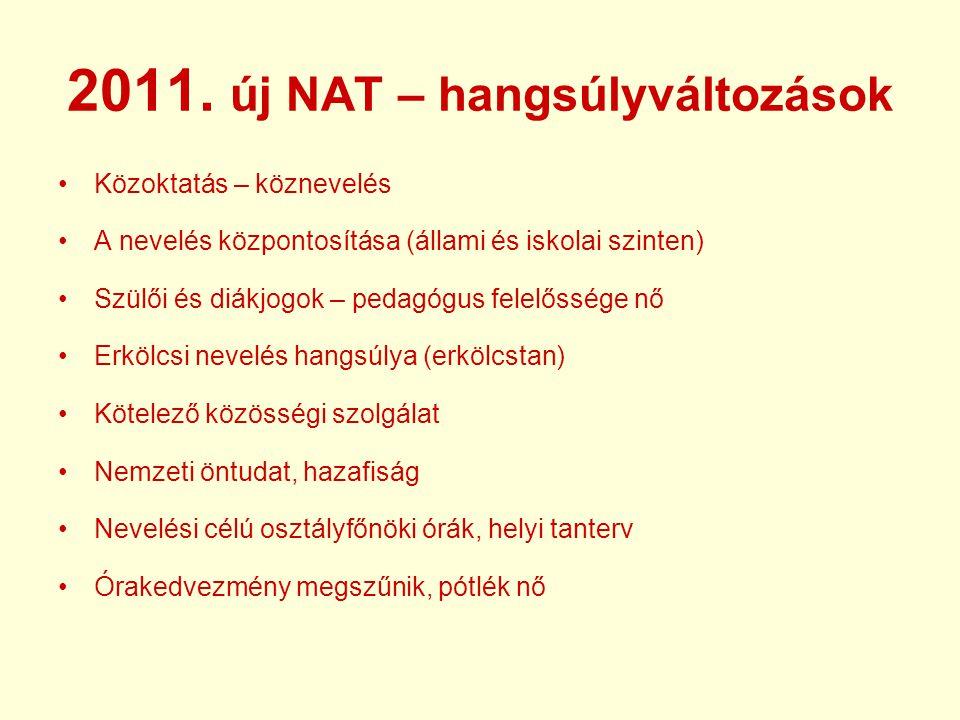 2011. új NAT – hangsúlyváltozások